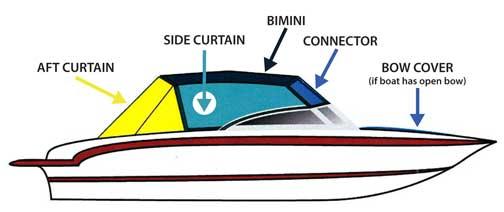 Standard Sportboat Canvas Parts